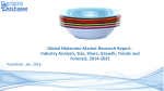 Research On Melamine Market Report 2014 to 2021