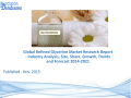 Refined Glycerine Market Size, Share and Forecast 2014 to 2021
