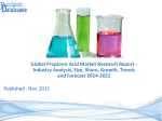 Propionic Acid Market Size, Trends, Growth and Forecasts 2014 to 2021
