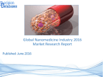 Nanomedicine Market Research Report: Global Analysis 2016-2021