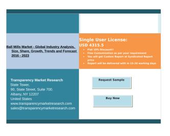 Ball Mills Market Global Market Opportunity Assessment Study 2023.