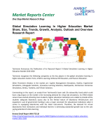 Simulation Learning In Higher Education Market Analysis, Outlook and Professional Survey Report 2016