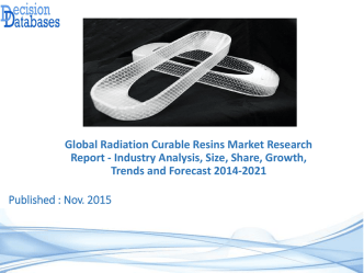 Analysis on Radiation Curable Resins Market Research Report