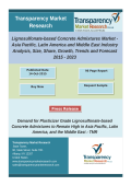 Lignosulfonate-based Concrete Admixtures Market