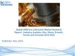 Offshore Lubricants Market Trends, Growth and Forecasts 2014 to 2021