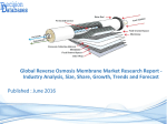 Reverse Osmosis Membrane Market Size, Trends, Growth and Forecasts
