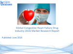 Global Congestive Heart Failure Drug Market 2016-2021