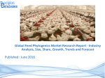 Research On Feed Phytogenics Market - Industry Growth, Trends and Forecast
