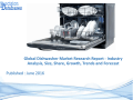 Recent Study On Dishwasher Market Research Report