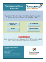 Phytosterols Market to Expand at 10% CAGR from 2014 to 2021 owing to Rising Prevalence of Cardiovascular Diseases