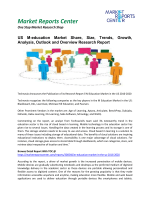 US M-education Market Analysis, Outlook and Professional Survey Report 2016