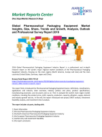 Pharmaceutical Packaging Equipment Market Analysis, Outlook and Professional Survey Report 2016