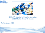 Global Antibacterial Drug Consumption Market and Forecast Report 2016-2021