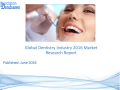 Global Dentistry Market 2016:Industry Trends and Analysis