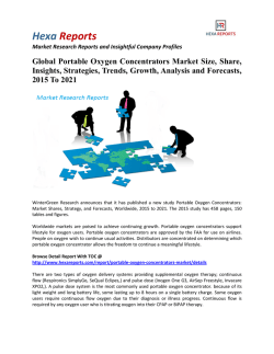 Portable Oxygen Concentrators Market Is Expected To Grow To $2.2 Billion By 2021: Hexa Reports