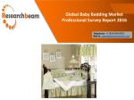 Global Baby Bedding Market Professional Survey Report 2016