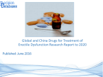 Global and China Drugs for Treatment of Erectile Dysfunction Market 2016-2021