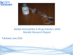 Global Hemophilia A Drug Market Forecasts to 2021