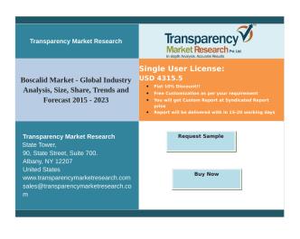 Boscalid Market - Global Industry Analysis, Size, Share, Forecast 2015 - 2023