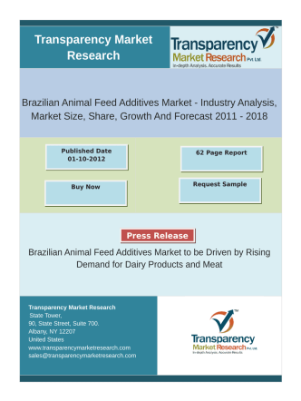 Brazilian Animal Feed Additives Market to be Driven by Rising Demand for Dairy Products and Meat