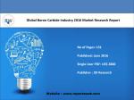 Global Boron Carbide Market Report Development Plans, Policies and Sales Forecast 2021