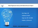 Global Glyphosate Market Report Development Plans, Policies and Sales Forecast 2021