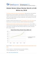 Global Nickel Alloys Market Worth $ 9.85 Billion by 2018