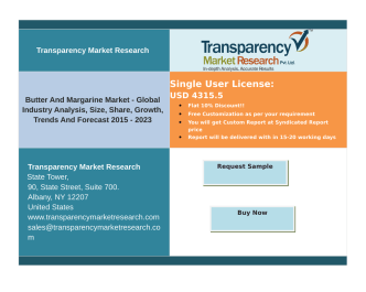 Butter and Margarine Market : Research Report 2015-2023