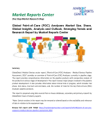 World Point-of-Care (POC) Analyzers Market - Opportunities and Forecast, 2016 - 2020