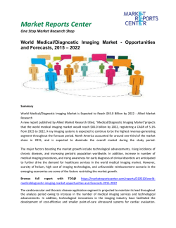 Medical/Diagnostic Imaging Market Share, Size, Global Insights and Future Outlook