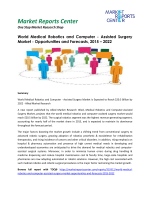 Medical Robotics and Computer - Assisted Surgery Market Share, Size, Global Insights and Future Outlook
