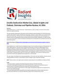 Erectile Dysfunction Market Size, Share, Global Insights, Trends and Growth, Analysis and Outlook, Overview and Pipeline Review, H1 2016