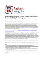 Ischemia Reperfusion Injury Market Size and Share, Pipeline Review, H1 2016 by Radiant Insights