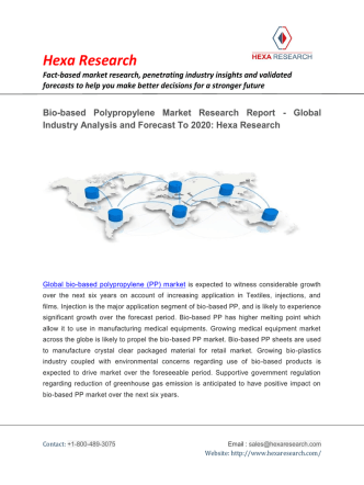 Bio-based-Polypropylene-Market-Research-Report