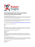 Global eSports Market Share, Size, Growth & Trends Report To 2019: According To Radiant Insights, Inc