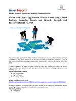 Global and China Egg Protein Industry Research Report To 2020 By Hexa Reports