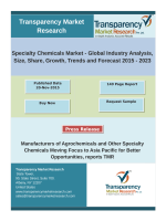 Specialty Chemicals Market will be worth of US$ 1,201.1 Bn in 2023