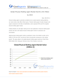 Global Physical Matting Agent Market Worth $ 451 Million by 2019