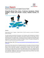 Gingivitis Market Pipeline Review, H1 2016