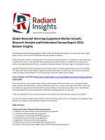 Latest Study - Global Neonatal Warming Equipment Market Size, Growth Prospects To 2016: Radiant Insights