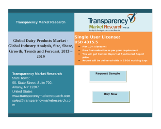 Dairy Products Market to Grab the Largest Market Share by 2019: TMR
