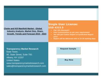 Choke and Kill Manifold Market Trends and Forecast 2015 - 2023