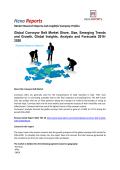 Conveyor Belt Market Growth, Trends Forecasts 2016-2020