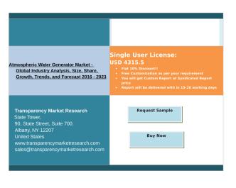 Atmospheric Water Generator Market Size 2016 - 2023