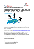 Global Polyvinylidene Chloride (PVDC) Market Share, Size, Global Insights, Emerging Trends and Growth, Analysis and Overview, Outlook and Research Report 2015
