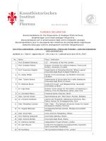Unterzeichner - Kunsthistorisches Institut in Florenz