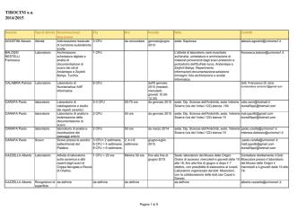 Altre Attività Formative a.a. 2014/2015 per i corsi di Laurea triennale