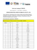 graduatoria elaborata lpu 1 2014 15.05.2014