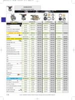 carburatori e componenti