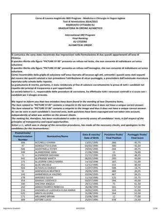 (ordine alfabetico) IMD Program - Università Vita
